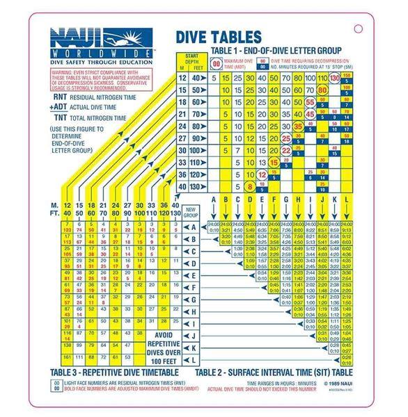 NAUI Air Dive Table